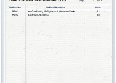 BCA Certificate